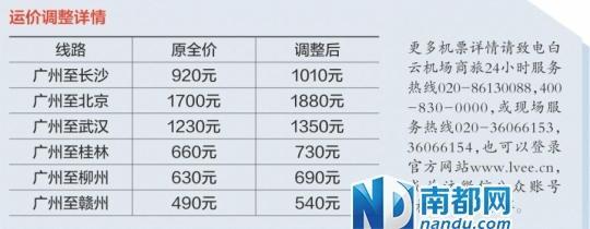 广州飞北京,长沙,武汉,桂林,柳州,赣州等地的经济舱全价票涨幅大多在