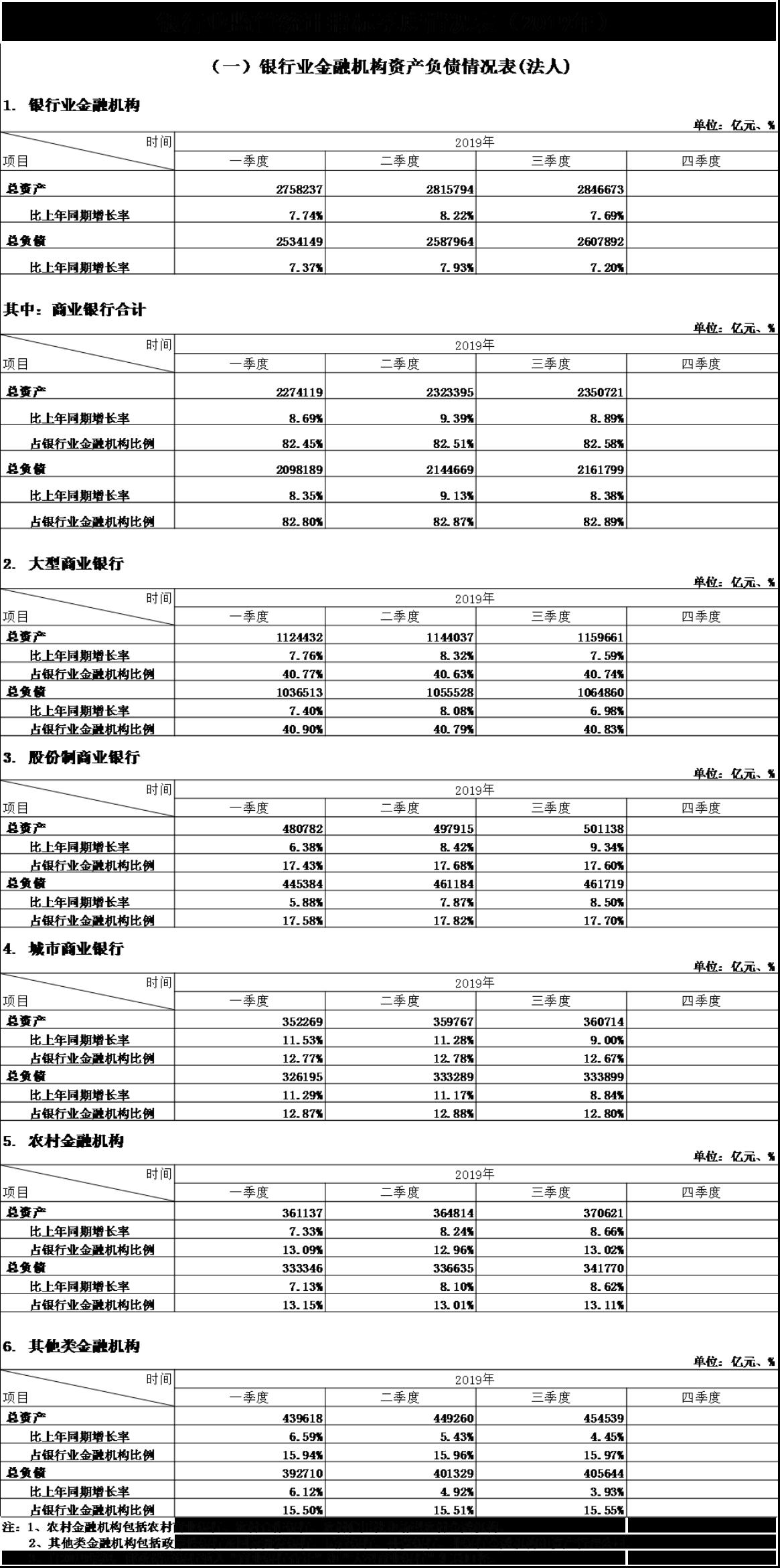 """央视春晚首联排:主持人团""""大换血""""佟丽娅加盟"""